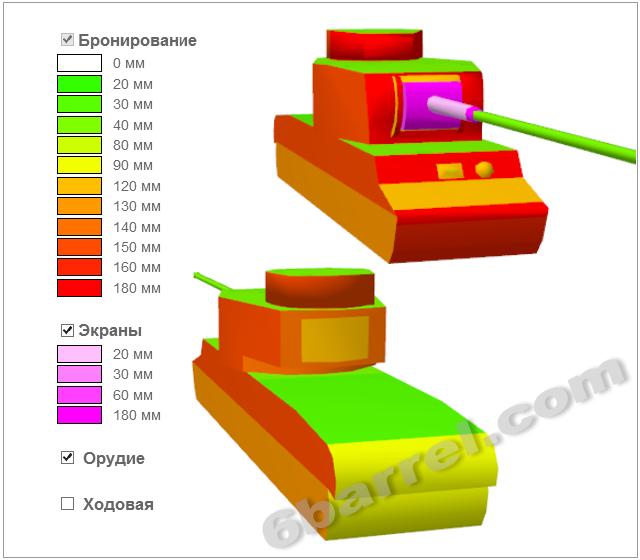 Схема бронирования танка КВ-4