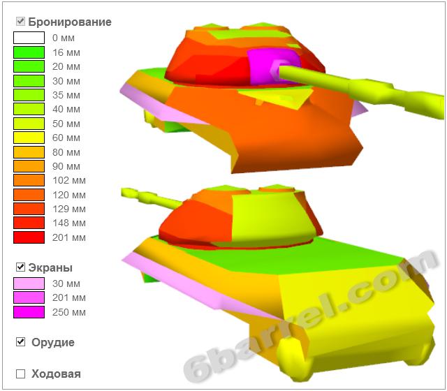 Схема бронирования танка ИС-8