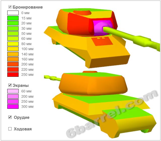Обзор танка СТ-1 и схема