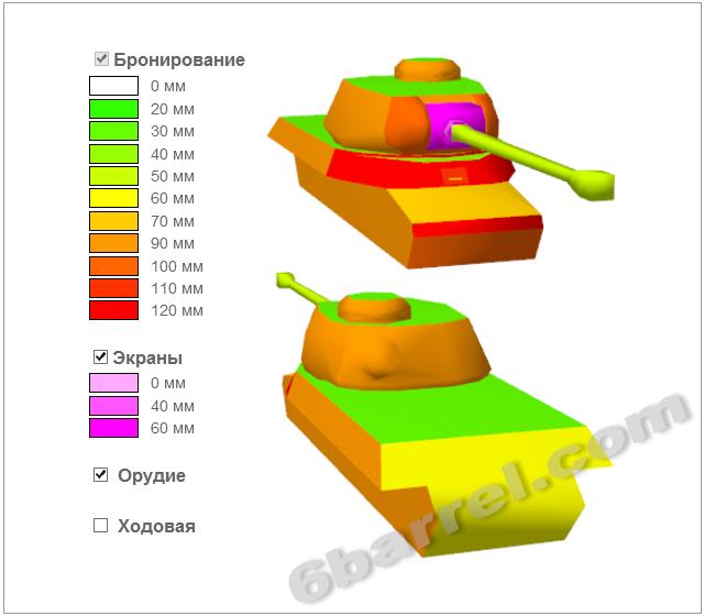 Схема бронирования танка ИС
