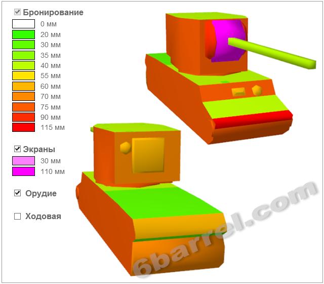 Схема бронирования танка КВ-2