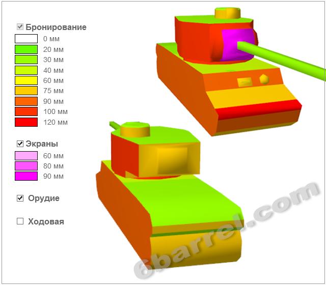 Схема бронирования танка Т-150