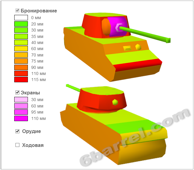 Схема брони танка wot