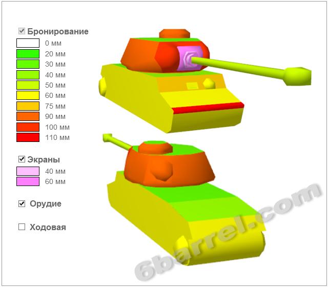 Схемы бронирования танка КВ-1С