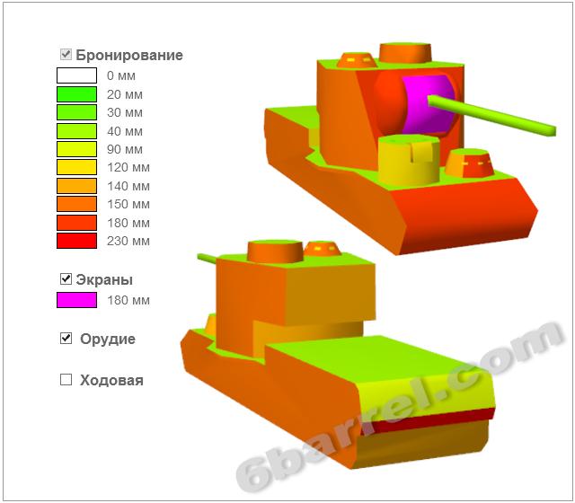 Схема бронирования танка КВ-5