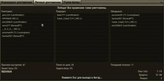 World of Tanks: французский танк 1 уровня Renault FT нагибает!